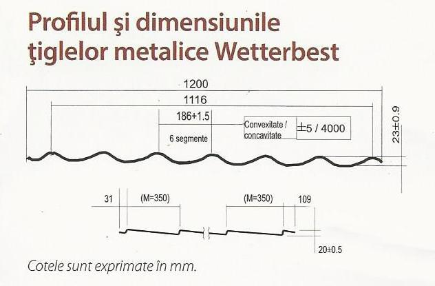 Profilul si dimensiunile tiglelor metalice Wetterbest Clasic