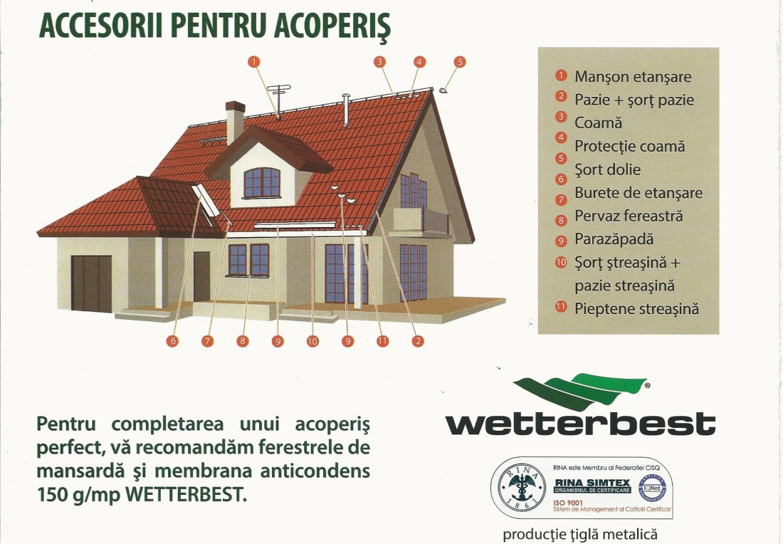 Accesorii pentru acoperis Wetterbest
